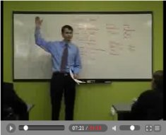 Time management seminar video: Focusing on Your Most Profitable Activities